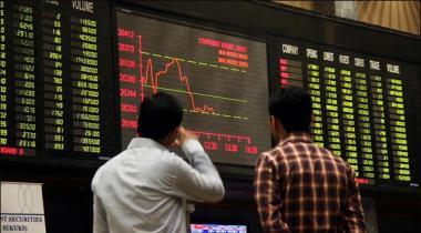 Karachi Stock Market Trend