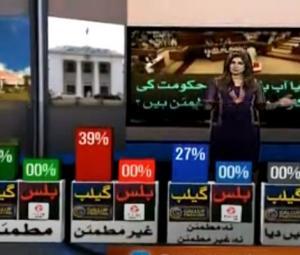ویڈیو: حکومتوں سے عوام کتنے مطمئن کتنے مایوس؟