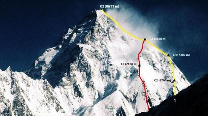 دنیا کی دوسری بلند ترین چوٹی 'کے ٹو' پہلی بار موسمِ سرما میں سر کیے جانے کا امکان